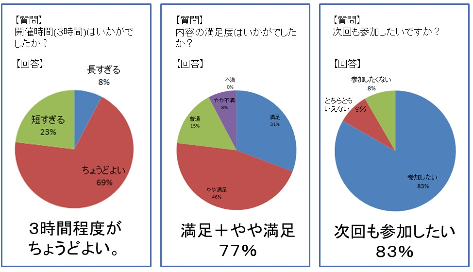%e4%ba%8b%e4%be%8b%e3%83%8f%e3%83%9e%e3%83%8a%e3%82%ab3
